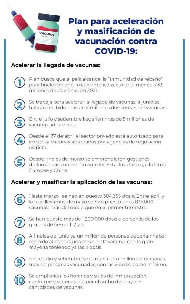 Metas vacunas CR